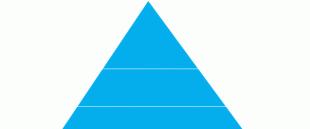 Social media hierarchy of needs header