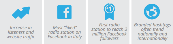 Radio Italia share why social media is important to their business