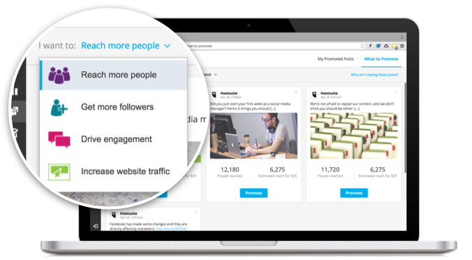 Integrated marketing communication plan