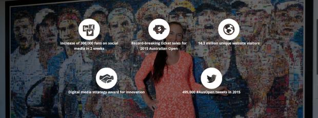 Australian Open Social Media Stats