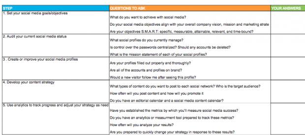 administrador de redes sociales 8 cosas que debes de hacer en tu primera semana en el empleo. Black Bedroom Furniture Sets. Home Design Ideas