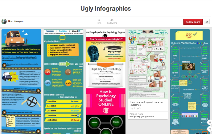 Are infographics relevant in 2018