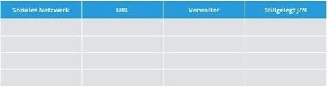 tabelle hootsuite