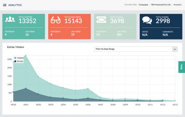 Utiliza analíticas de Hootsuite para medir tu éxito en tu campaña social
