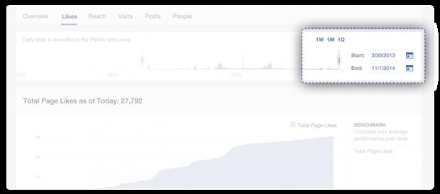 facebook analytics date range