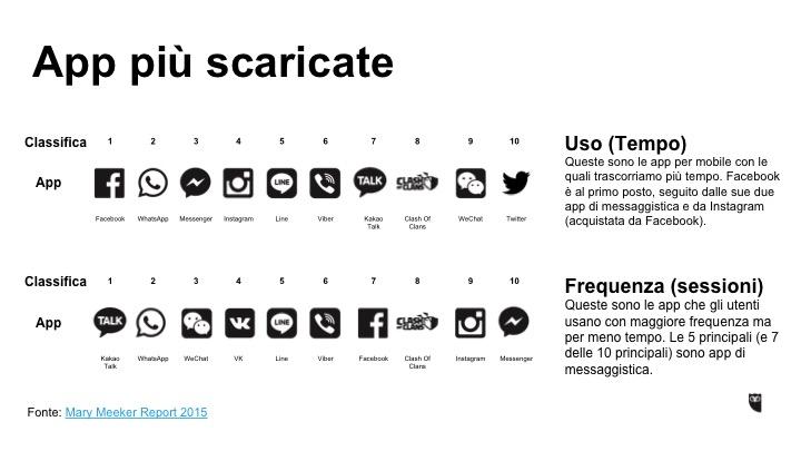 Le tendenze di Social Media Marketing per il 2016 3
