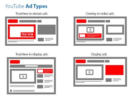 ¿Cómo promover tu canal de YouTube con Hootsuite? Utiliza estos 18 consejos para que empieces hoy