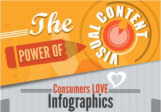 repupose-content-importance-of-infographics-620x433
