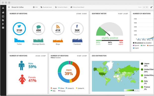 ES: El análisis de sentimiento con Hootsuite Insights te permite monitorear tu audiencia y crear mejores interacciones con aquellas personas que no tengan una vista positiva de tus productos o servicios