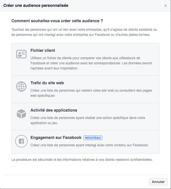 Publicités sur Facebook