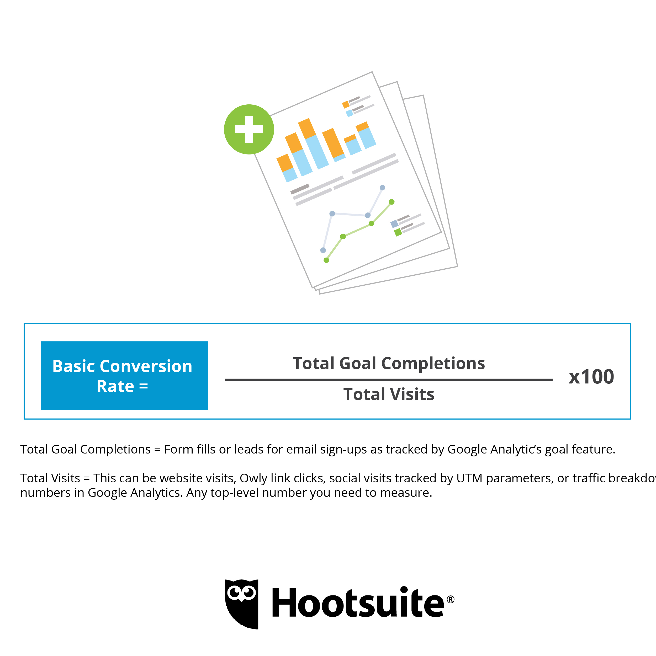 4 Roi Formulas That Will Help Earn You A Promotion Hootsuite Blog