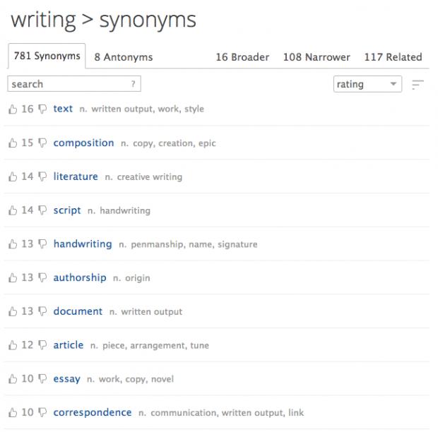 Herramientas de redacción Power Thesaurus