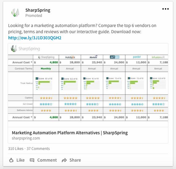 ES: Anímate a probar contenido patrocinado - Qué es LinkedIn