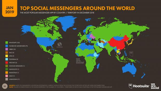 el liderazgo de whatsapp
