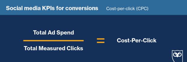 Costo-Por-Click (CPC) fórmula.