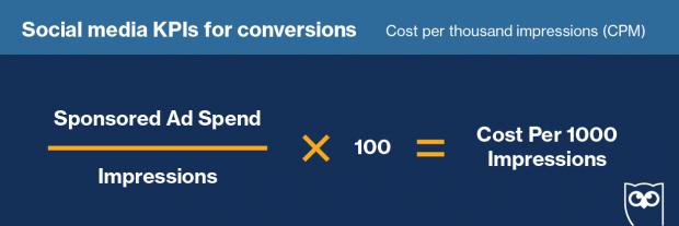 Fórmula para calcular el costo por mil impresiones