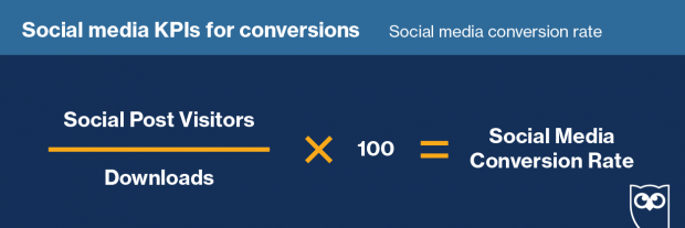 social media conversion rate formula