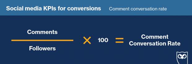 Fórmula para calcular la tasa de conversión de comentarios