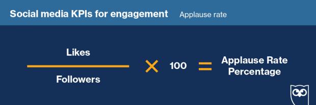 Fórmula para la tasa de aplauso