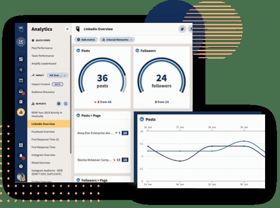 Hootsuite social media analytics dashboard