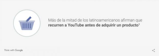 Estadísticas de YouTube en Latinoamérica