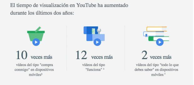 Reseñas de productos en YouTube