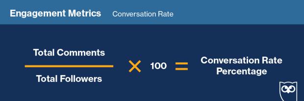 """Fórmula que muestra cómo calcular la """"Tasa de conversión"""" en redes sociales."""