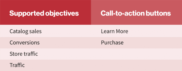 chart: Instagram collection ads supported objectives and Call-to-action buttons