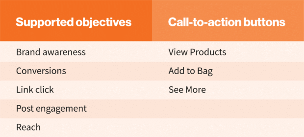 chart: Instagram shopping ads supported objectives and Call-to-action buttons