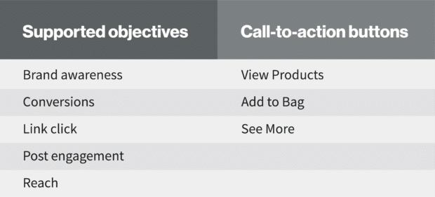 chart: Instagram Reels ads supported objectives and Call-to-action buttons