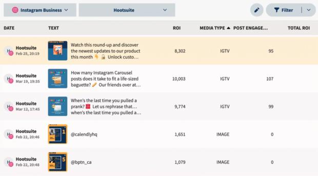 Hootsuite Impact dashboard