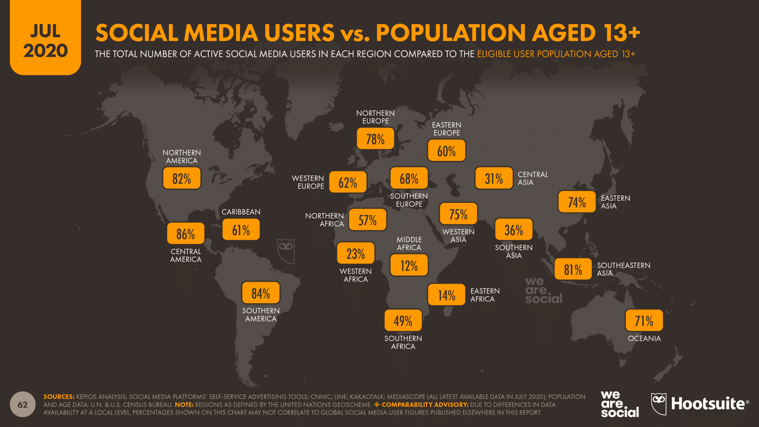 Social media users versus pop ages 13 and up