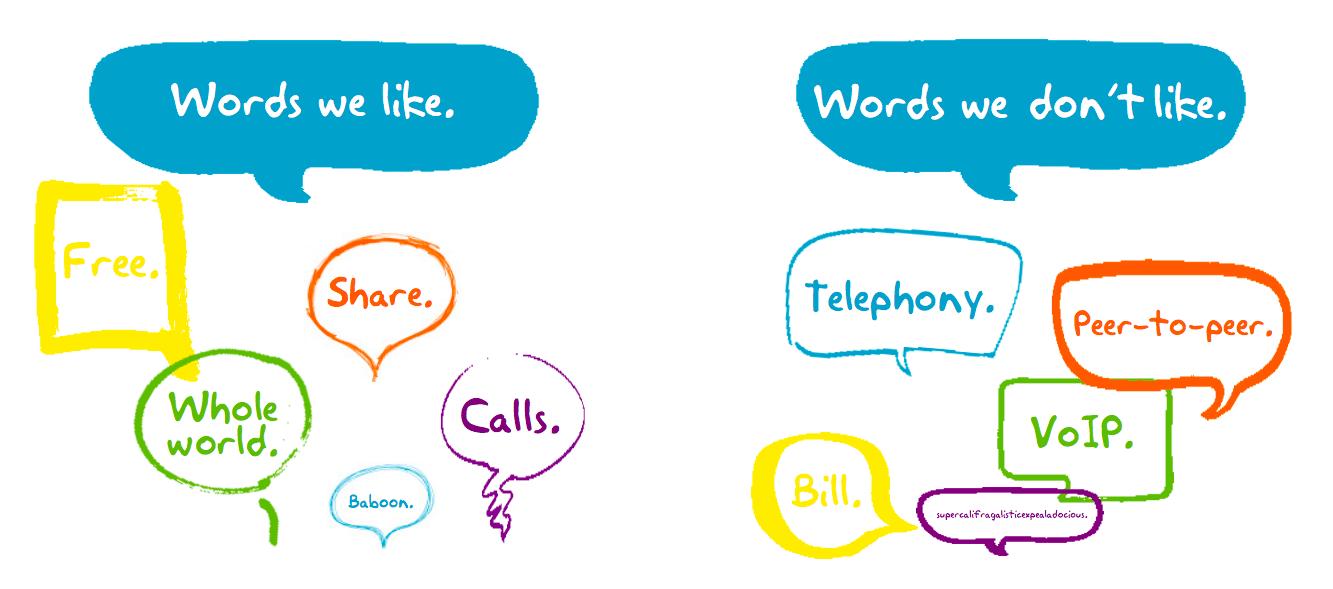 Social media style guide jargon Skype