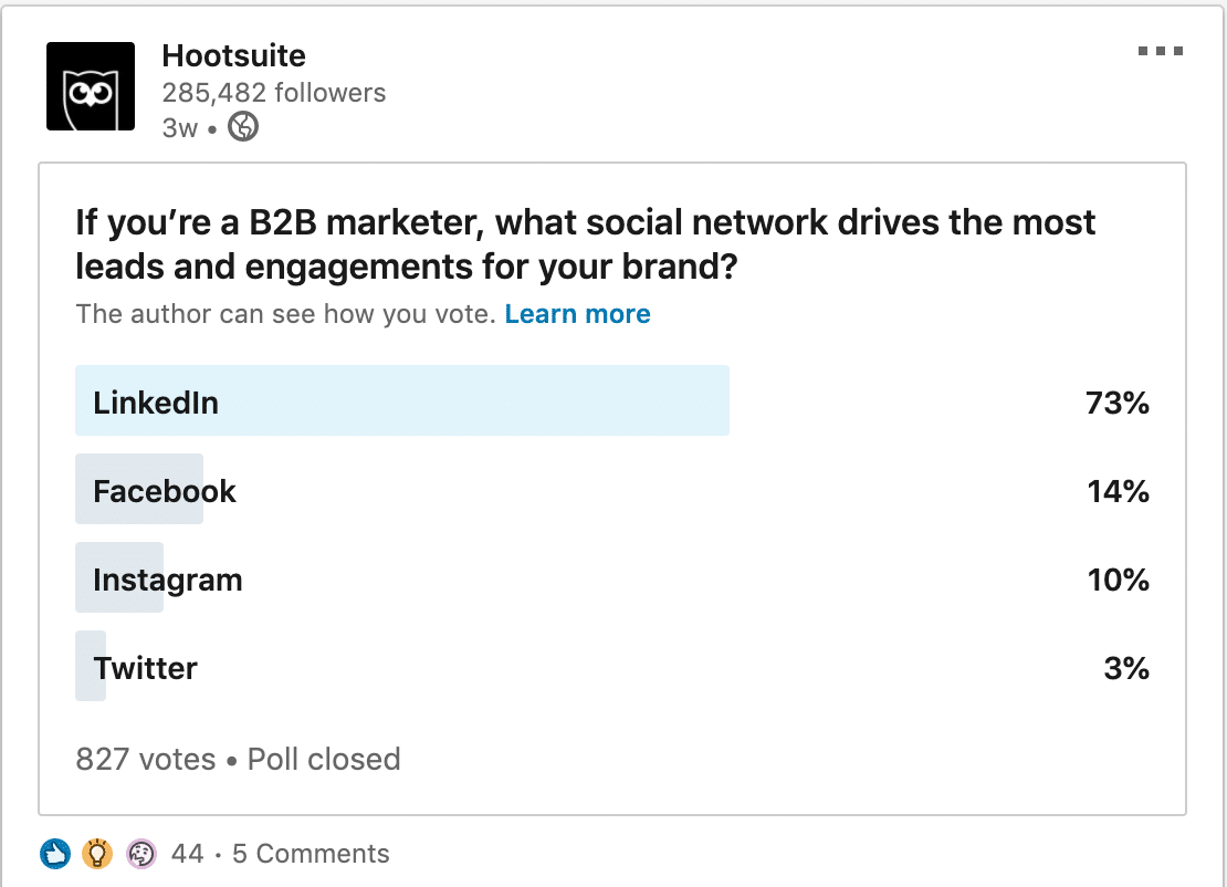 B2B marketing social network that drives most leads and engagements LinkedIn