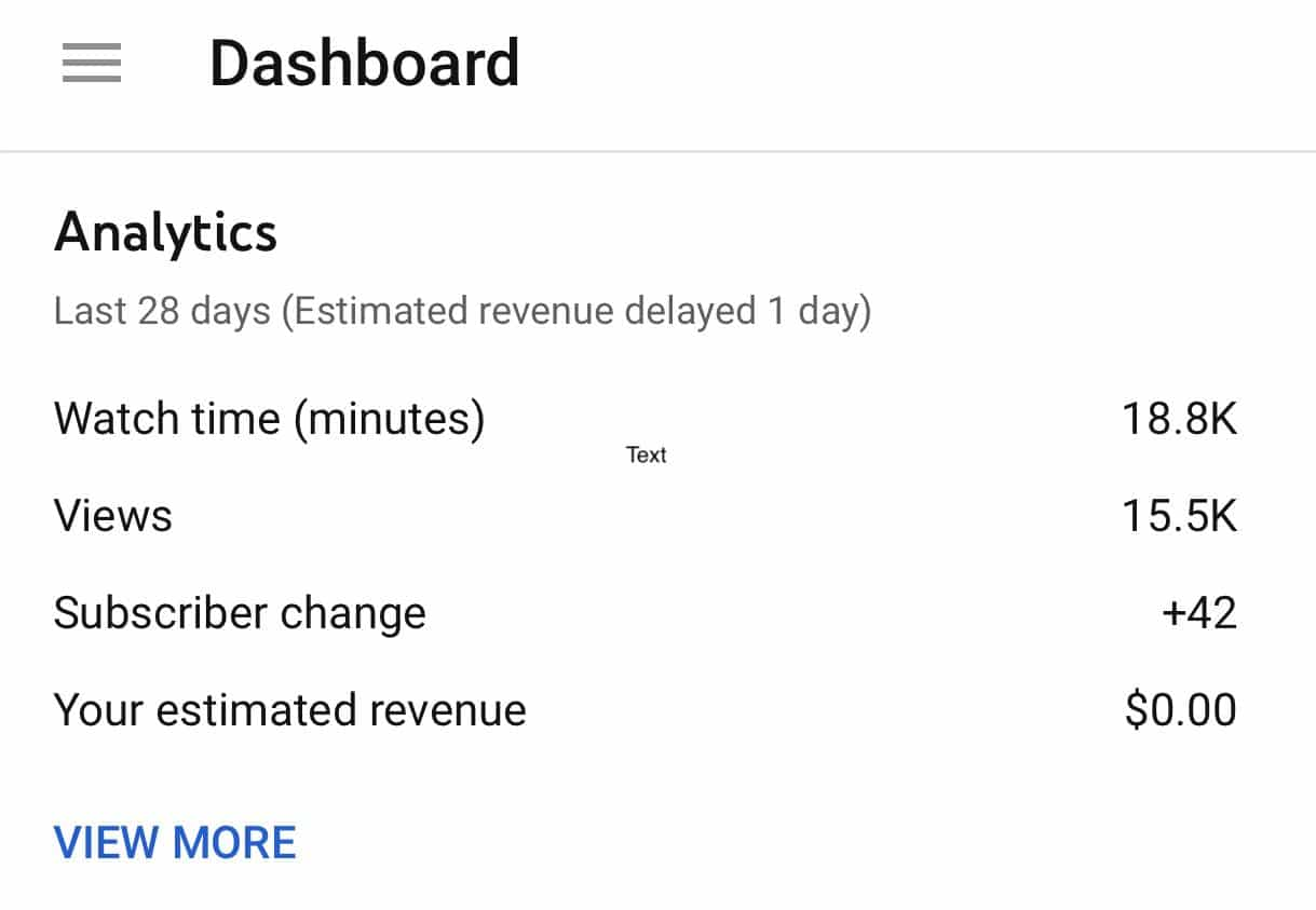 YouTube analytics dashboard for last 28 days
