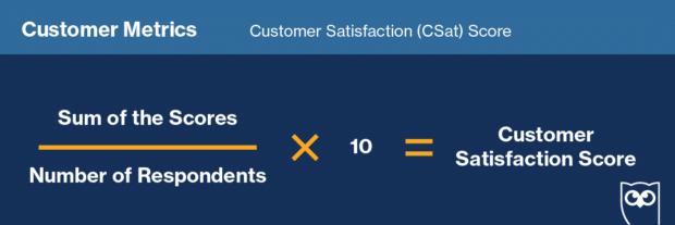 customer satisfaction score equation
