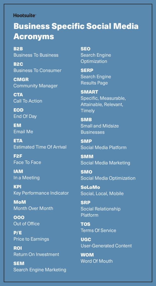 business social media acronyms list