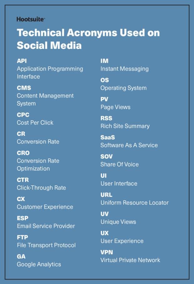 technical social media acronyms list