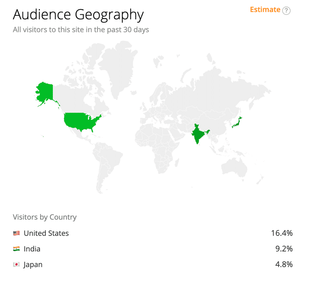 YouTube audience geography statistics