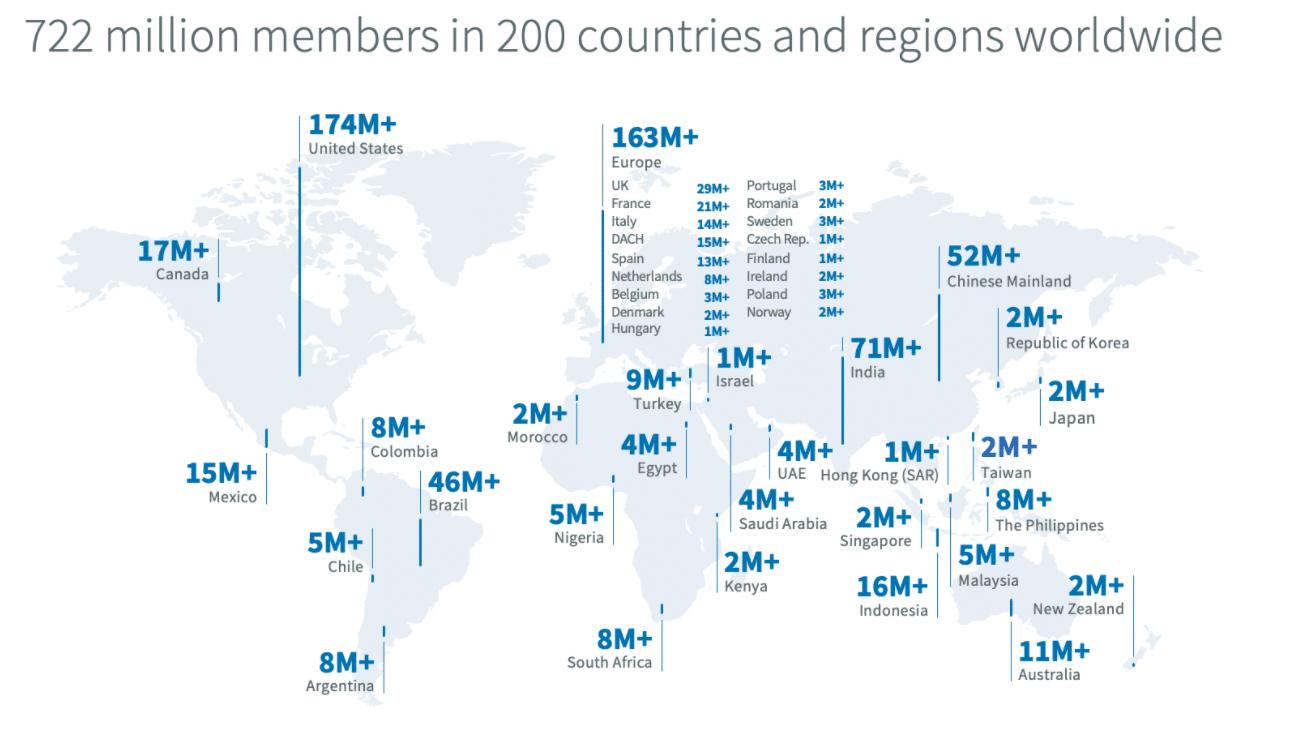 LinkedIn geography demographics