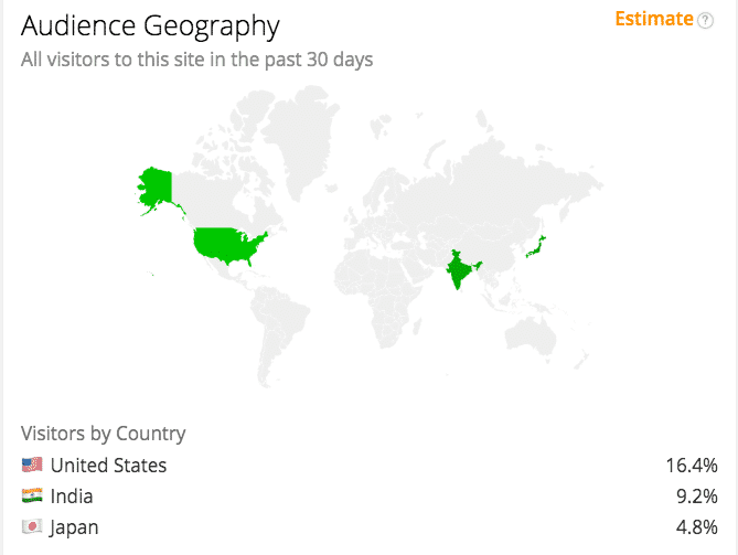 audience geography by country