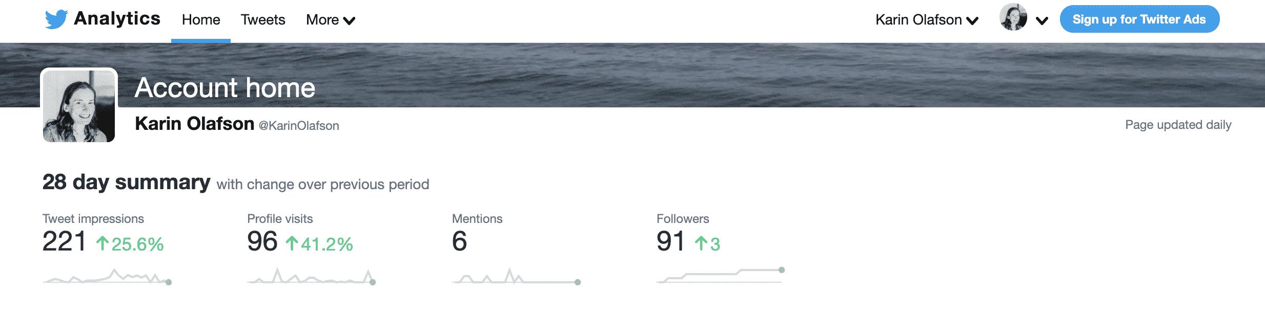 Twitter Analytics landing page