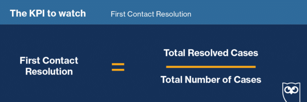 formula for calculating first contact resolution