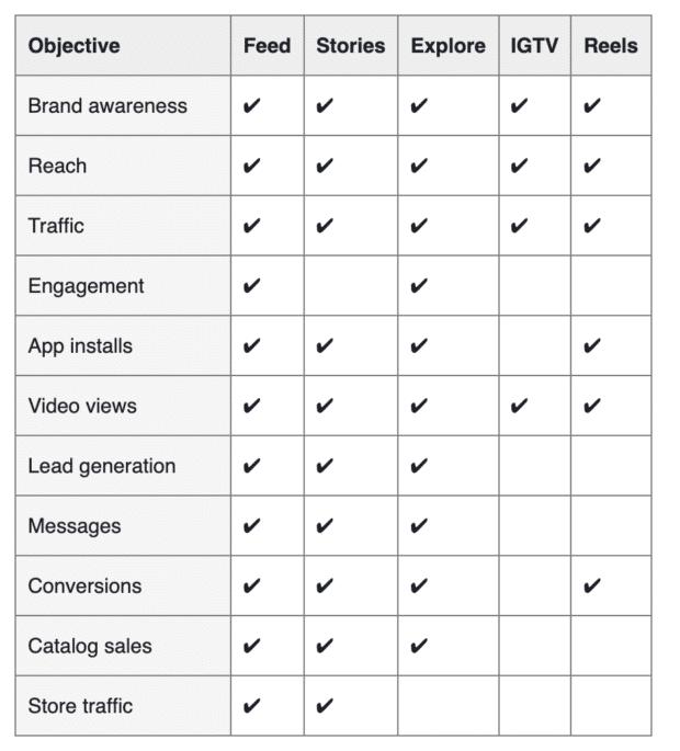 Orientación publicitaria de roles