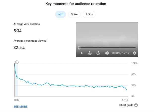 audience retention analytics