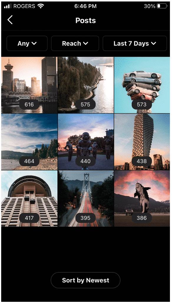 atteindre pour chaque publication Instagram au cours de la semaine dernière