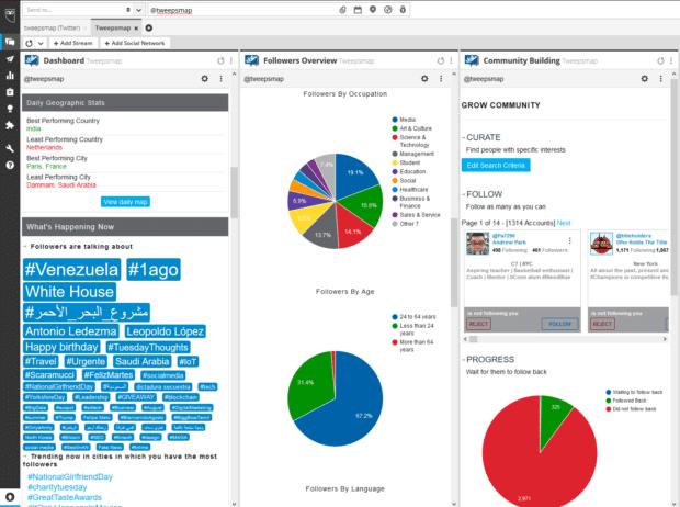 Tweepsmap social media monitoring dashboard