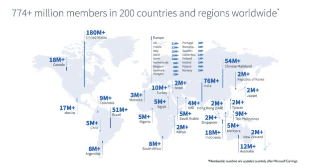 LinkedIn Geo-Demografie