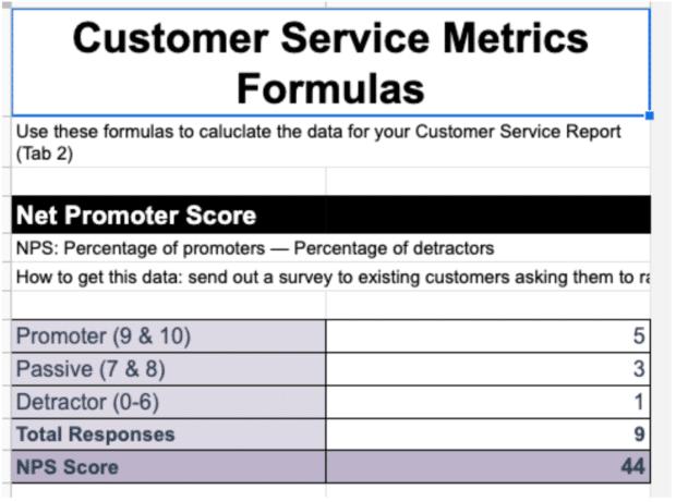 customer service metrics formulas