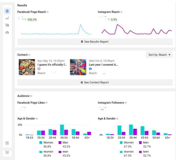 insights screen with results and content